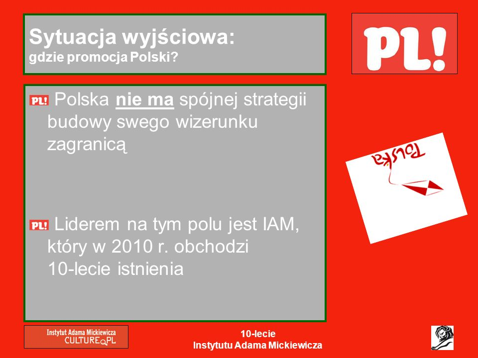 Sytuacja wyjściowa: gdzie promocja Polski