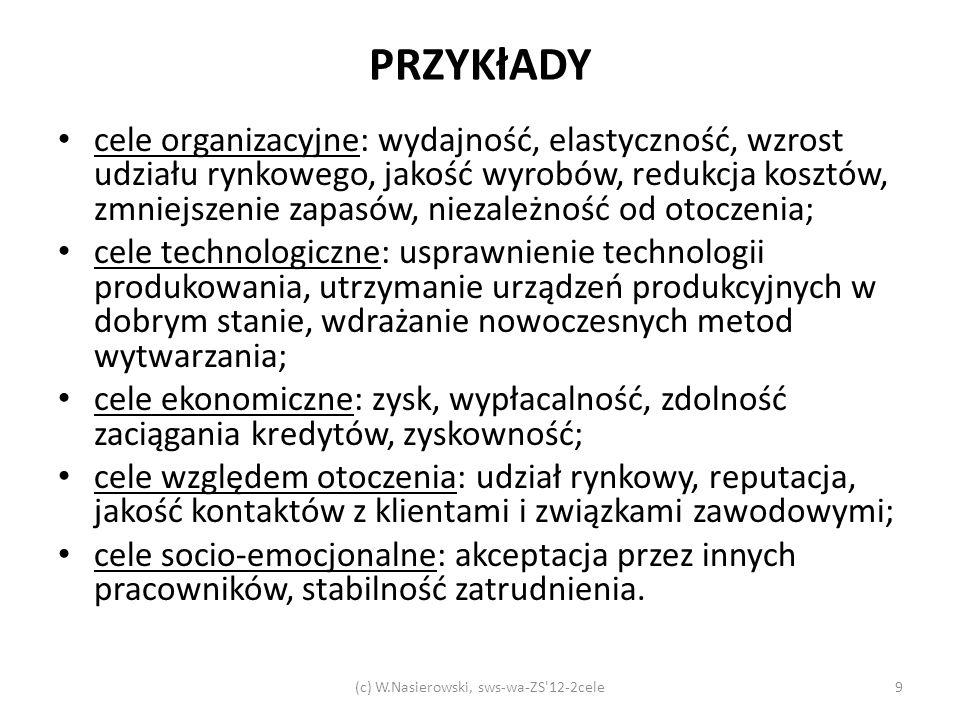 (c) W.Nasierowski, sws-wa-ZS 12-2cele