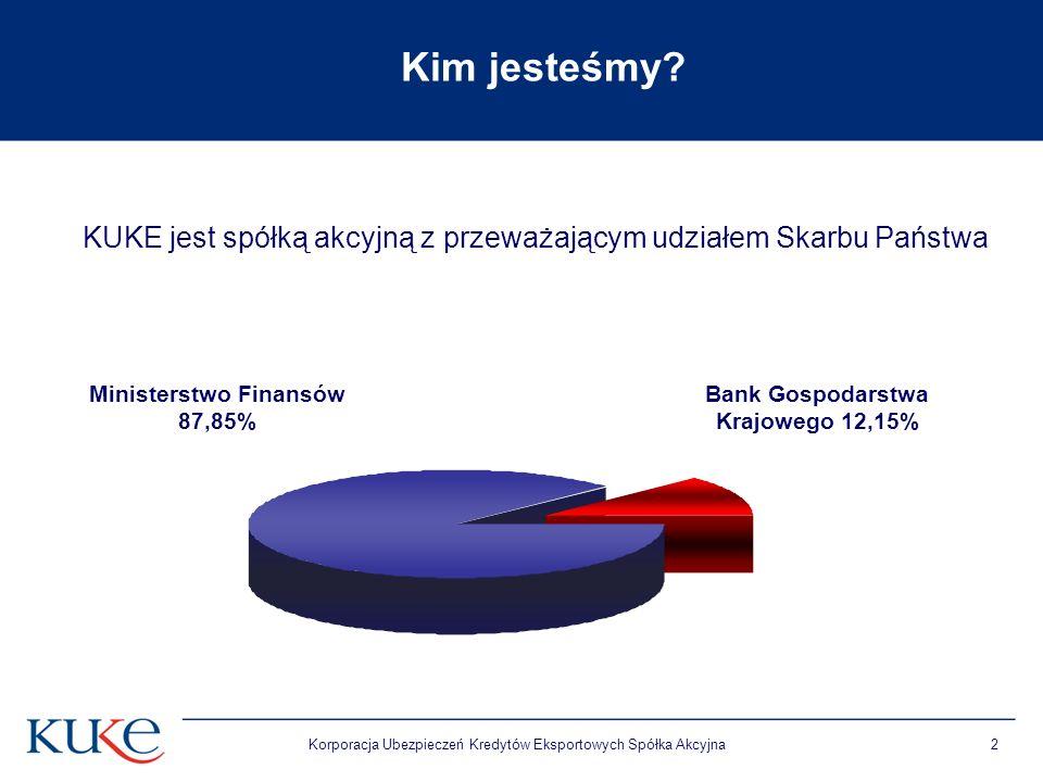 Ministerstwo Finansów 87,85% Bank Gospodarstwa Krajowego 12,15%