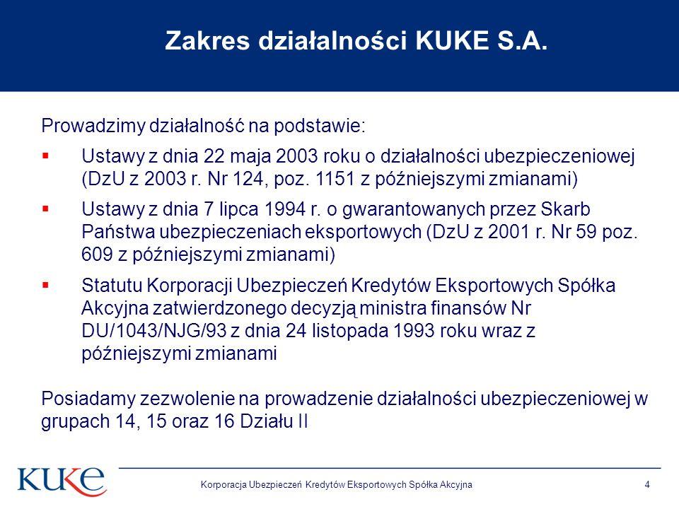 Zakres działalności KUKE S.A.