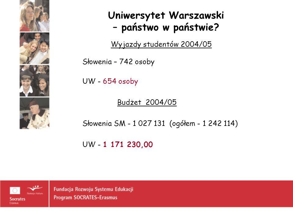 Uniwersytet Warszawski – państwo w państwie