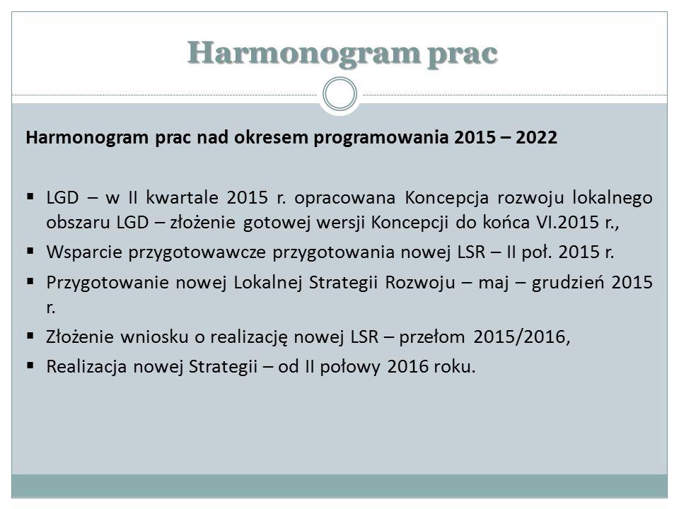 Harmonogram prac Harmonogram prac nad okresem programowania 2015 – 2022.