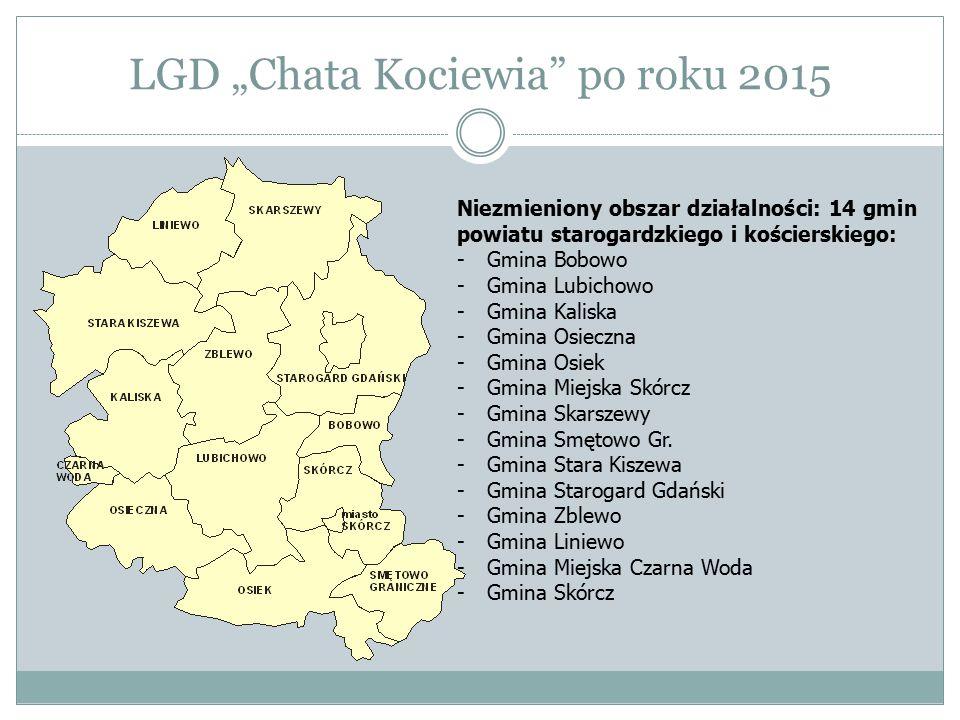 "LGD ""Chata Kociewia po roku 2015"