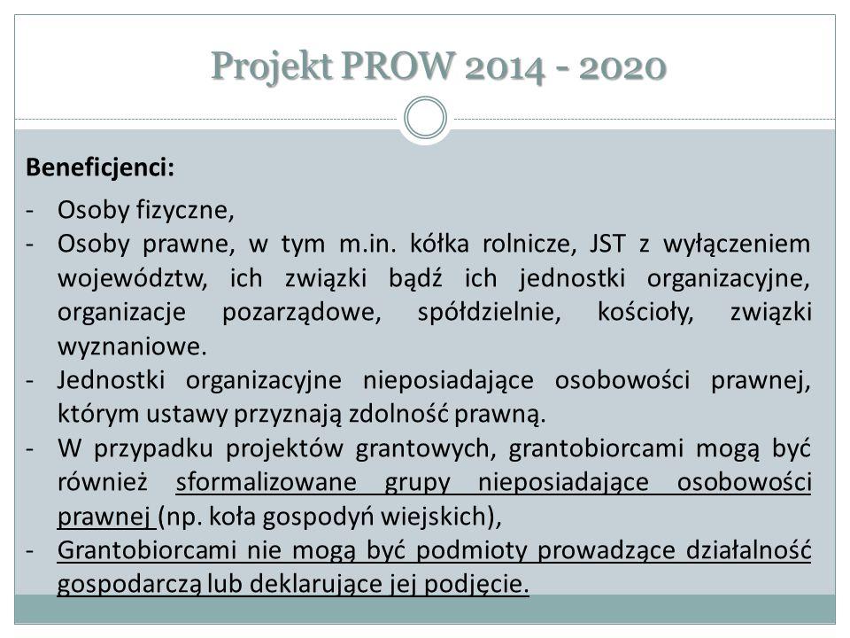Projekt PROW 2014 - 2020 Beneficjenci: Osoby fizyczne,