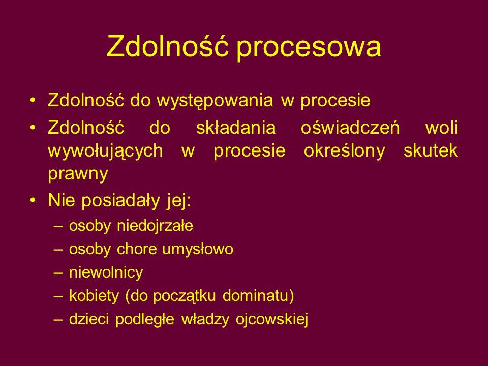 Zdolność procesowa Zdolność do występowania w procesie