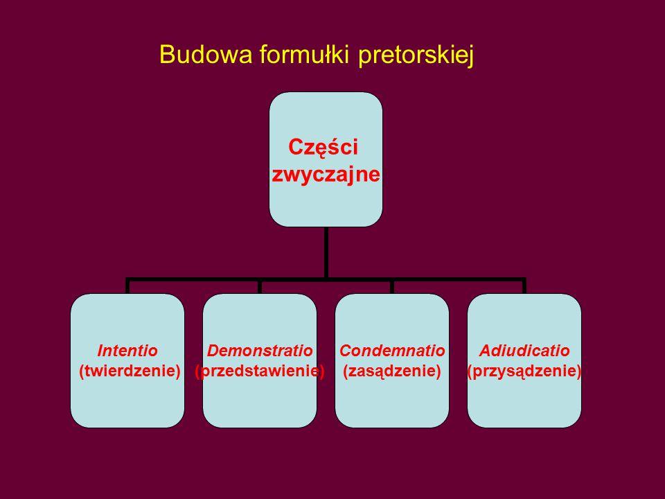 Budowa formułki pretorskiej