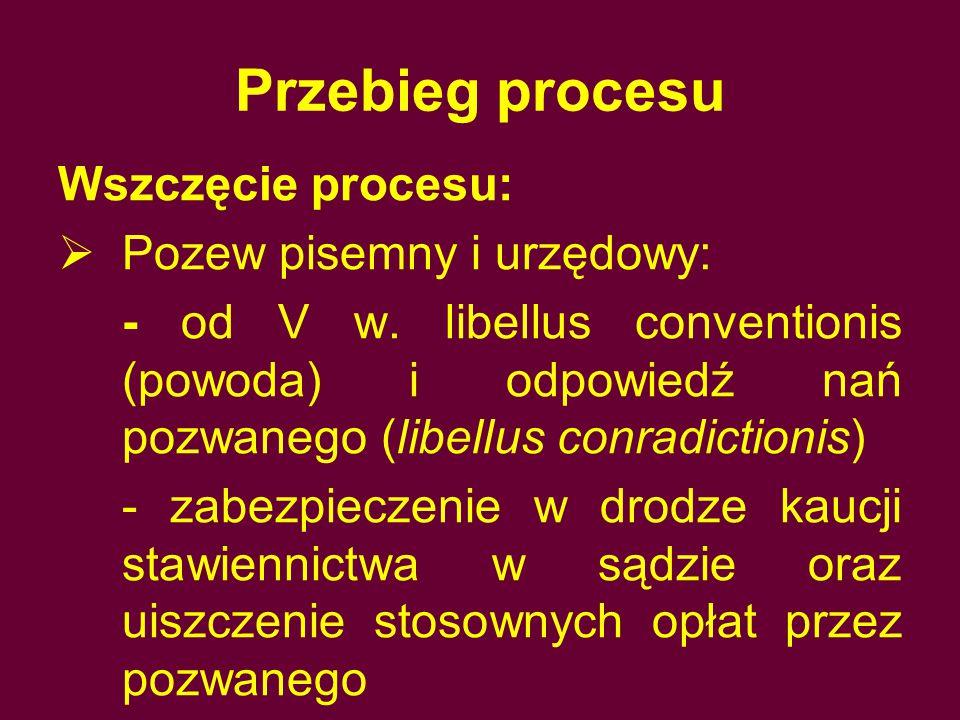 Przebieg procesu Wszczęcie procesu: Pozew pisemny i urzędowy: