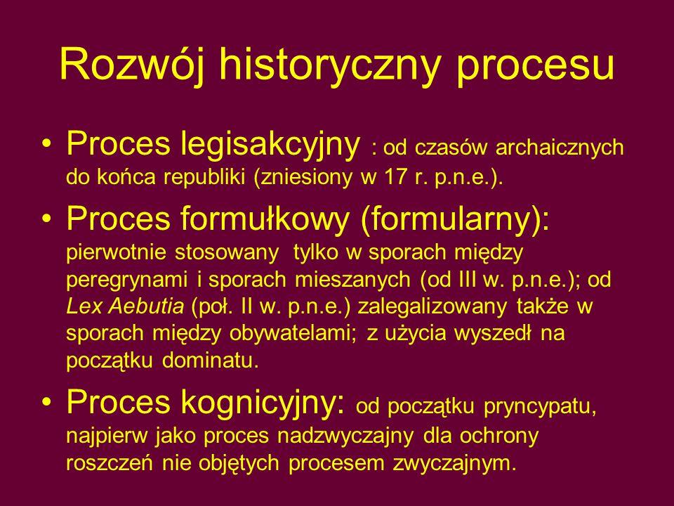 Rozwój historyczny procesu