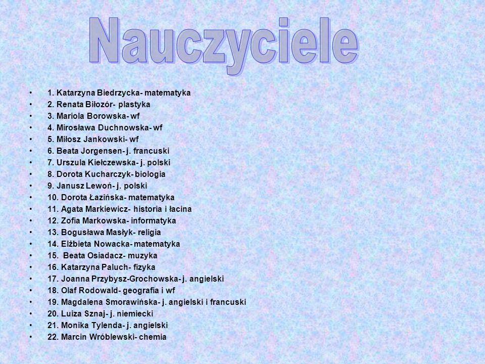 Nauczyciele 1. Katarzyna Biedrzycka- matematyka