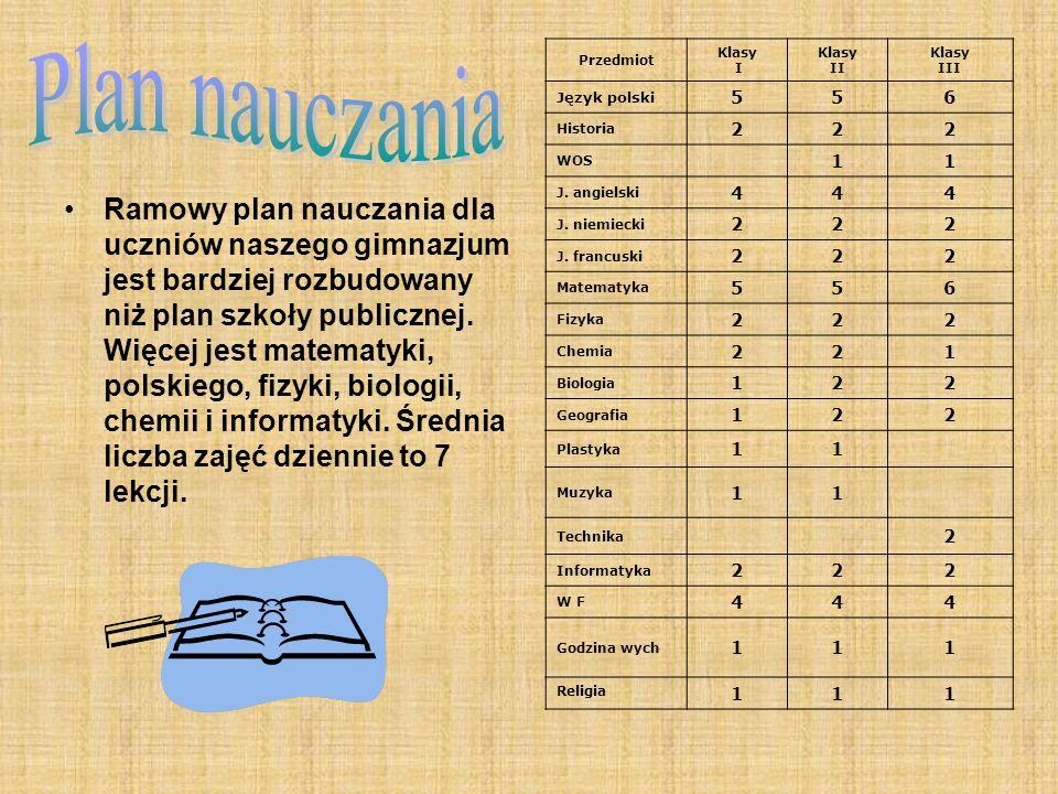 Plan nauczaniaPrzedmiot. Klasy. I. II. III. Język polski. 5. 6. Historia. 2. WOS. 1. J. angielski. 4.