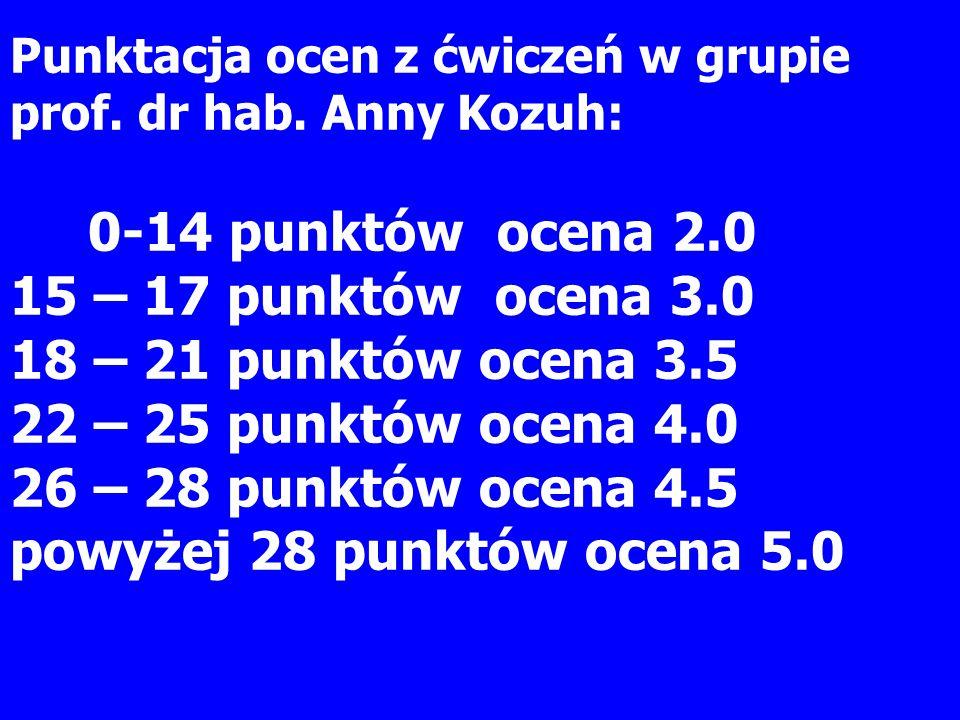 0-14 punktów ocena 2.0 15 – 17 punktów ocena 3.0