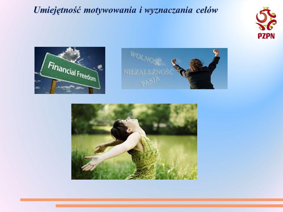 Umiejętność motywowania i wyznaczania celów