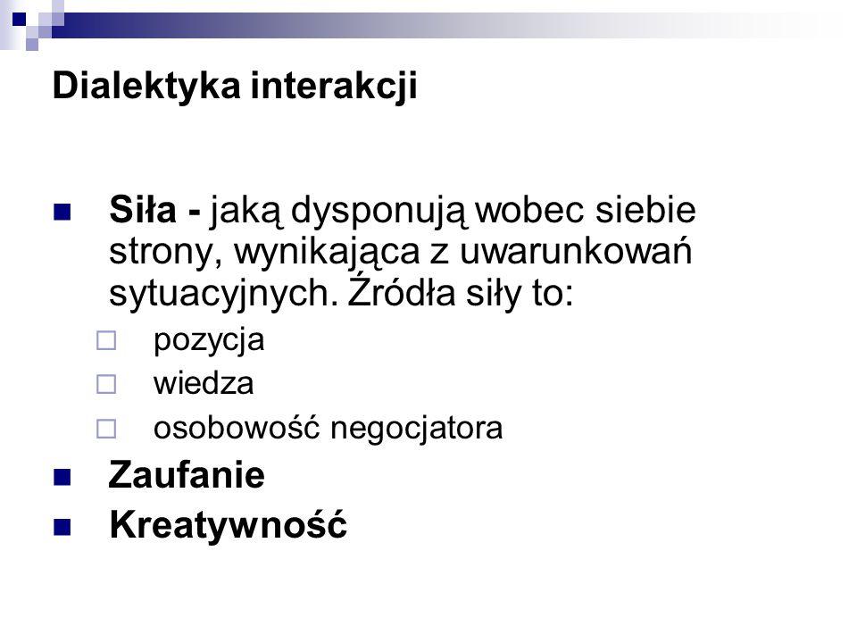 Dialektyka interakcji