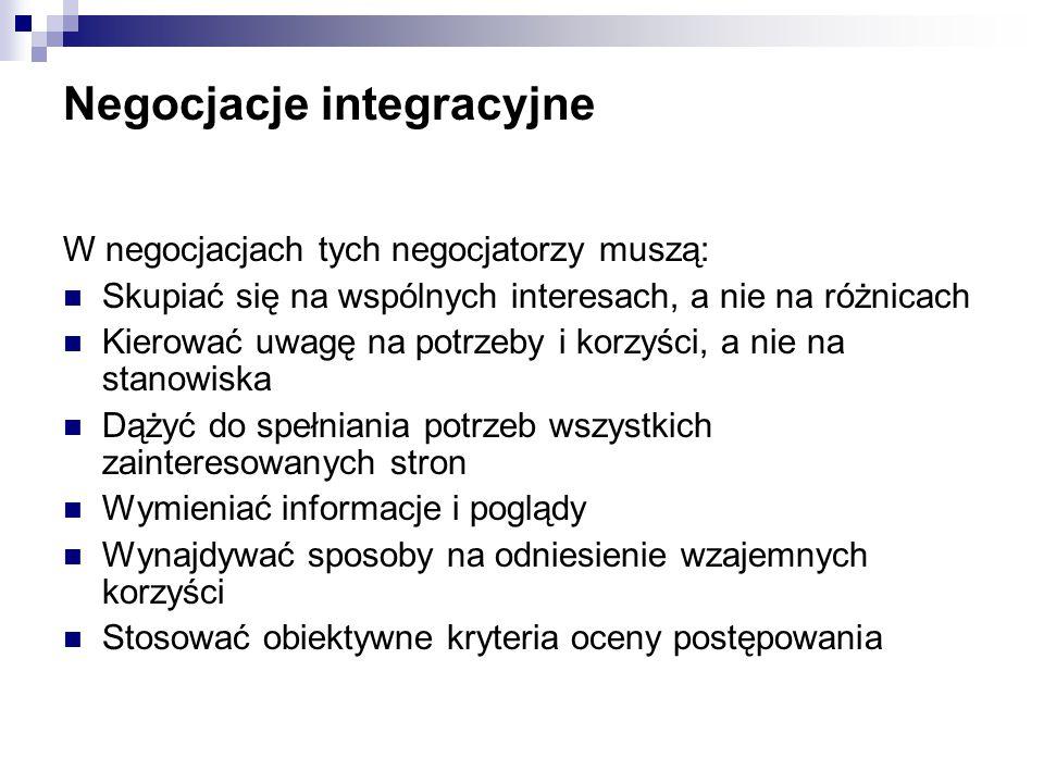 Negocjacje integracyjne