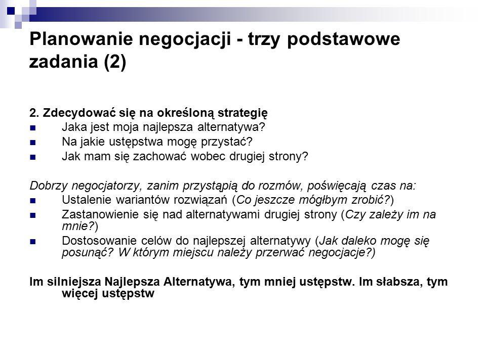Planowanie negocjacji - trzy podstawowe zadania (2)