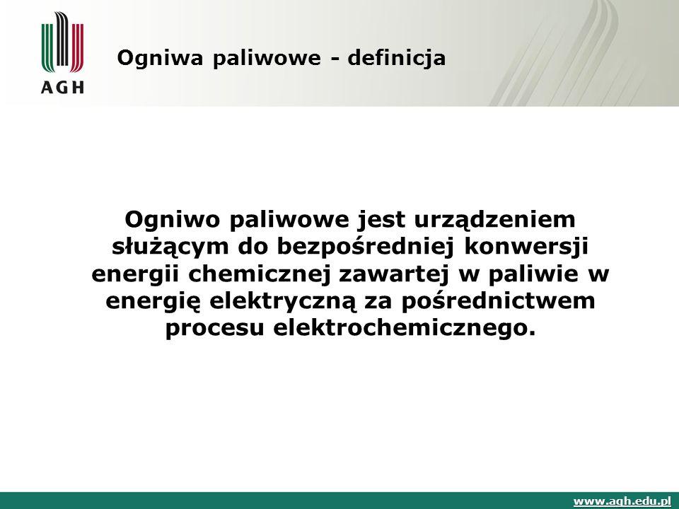 Ogniwa paliwowe - definicja