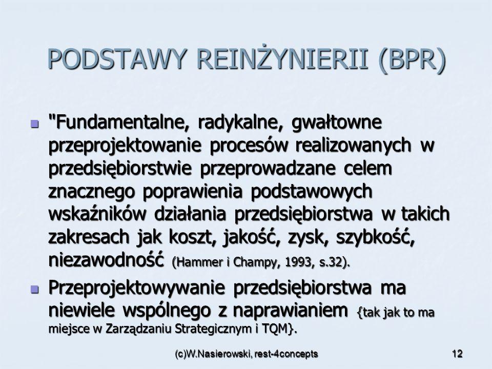 PODSTAWY REINŻYNIERII (BPR)