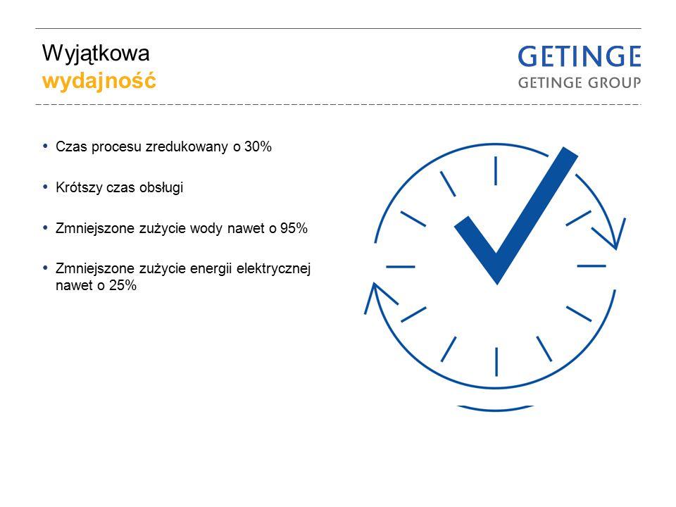 Wyjątkowa wydajność Czas procesu zredukowany o 30%