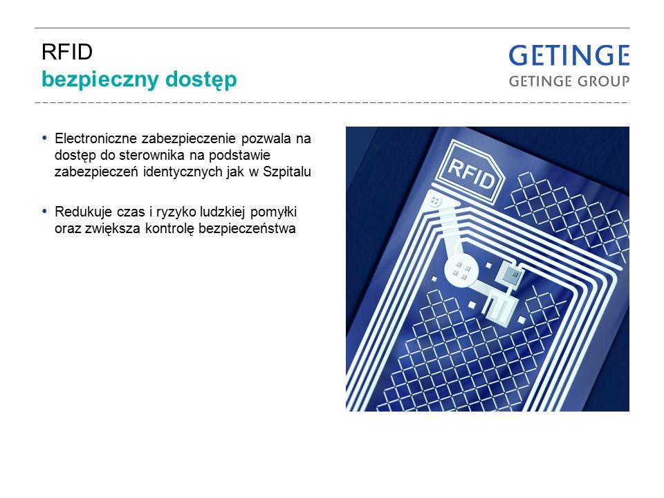 RFID bezpieczny dostęp
