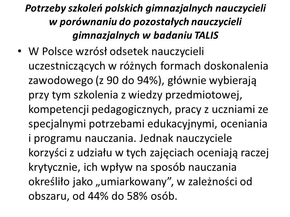 Potrzeby szkoleń polskich gimnazjalnych nauczycieli w porównaniu do pozostałych nauczycieli gimnazjalnych w badaniu TALIS