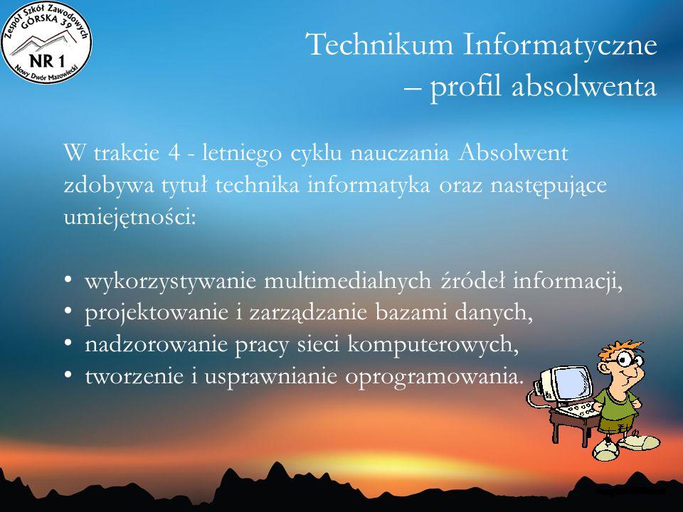 Technikum Informatyczne – profil absolwenta
