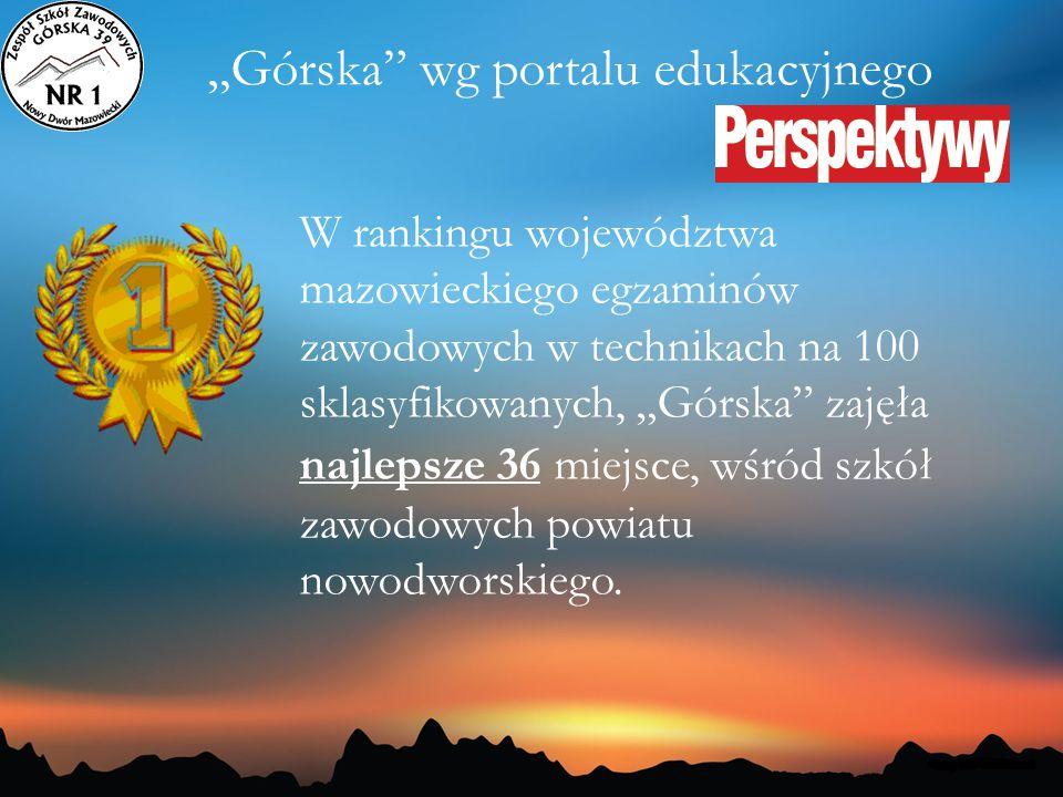 """""""Górska wg portalu edukacyjnego"""