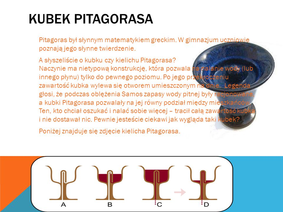 Kubek pitagorasa