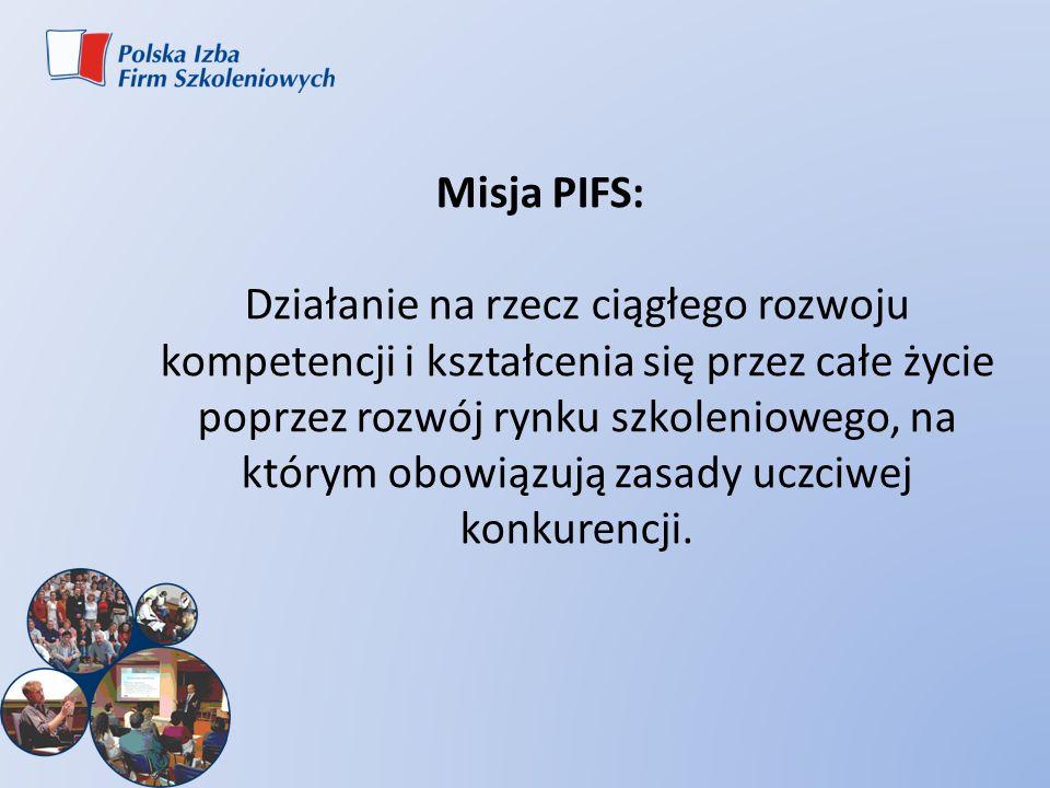 Misja PIFS: Działanie na rzecz ciągłego rozwoju kompetencji i kształcenia się przez całe życie poprzez rozwój rynku szkoleniowego, na którym obowiązują zasady uczciwej konkurencji.