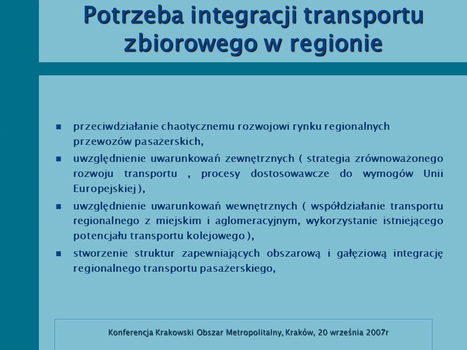Potrzeba integracji transportu zbiorowego w regionie