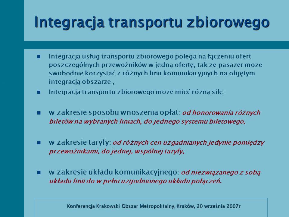 Integracja transportu zbiorowego