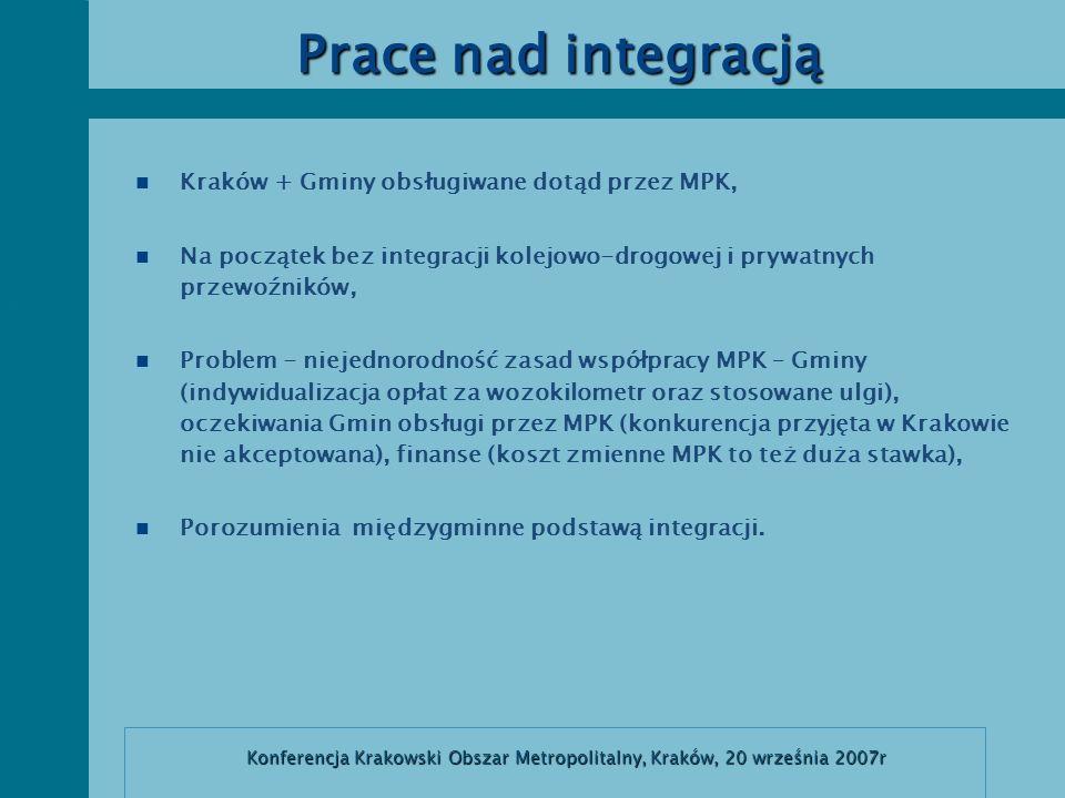 Prace nad integracją Kraków + Gminy obsługiwane dotąd przez MPK,