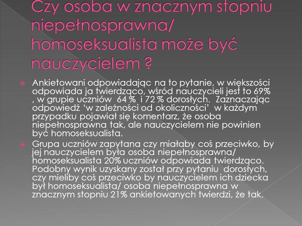 Czy osoba w znacznym stopniu niepełnosprawna/ homoseksualista może być nauczycielem