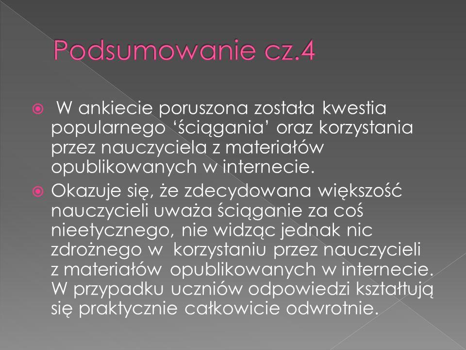 Podsumowanie cz.4