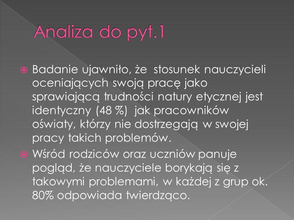 Analiza do pyt.1