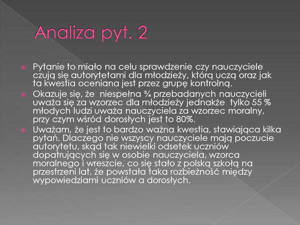 Analiza pyt. 2