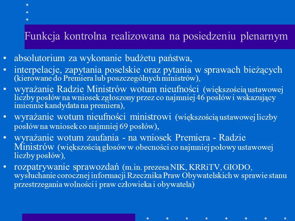 Funkcja kontrolna realizowana na posiedzeniu plenarnym