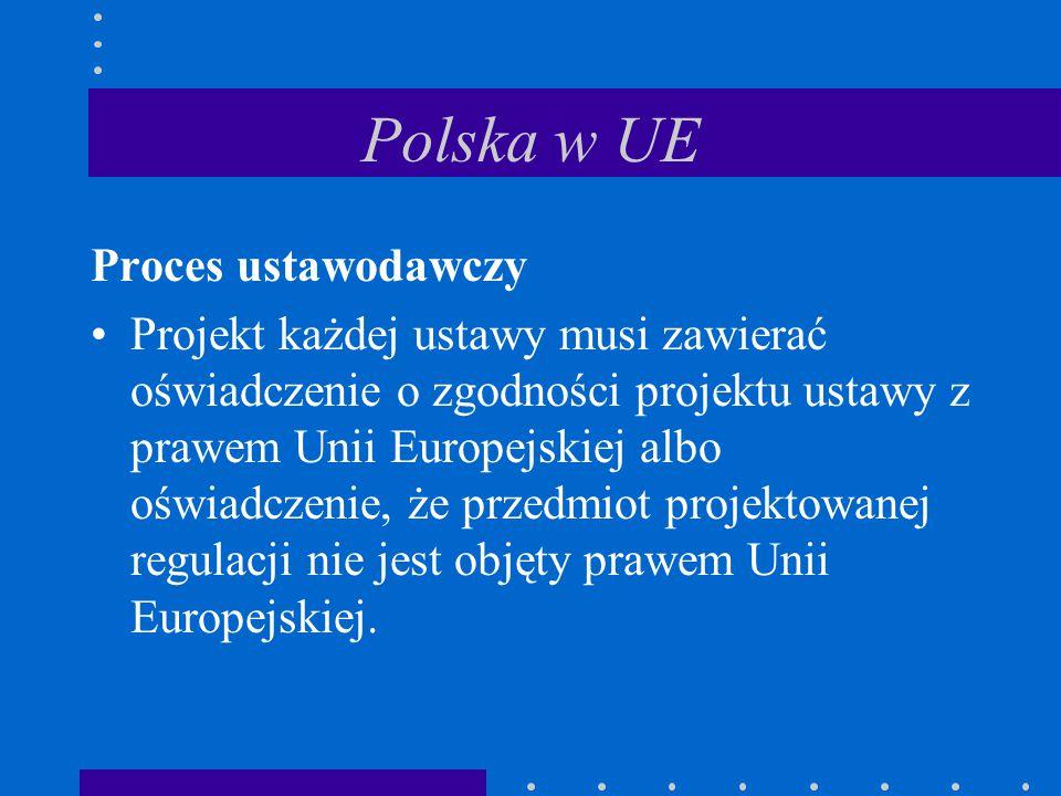 Polska w UE Proces ustawodawczy