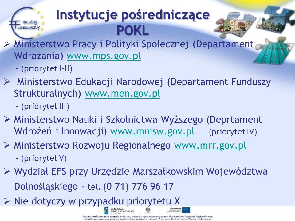 Instytucje pośredniczące POKL
