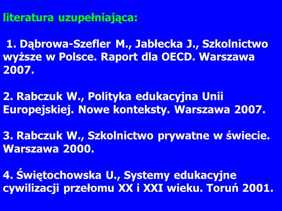 literatura uzupełniająca: 1. Dąbrowa-Szefler M. , Jabłecka J