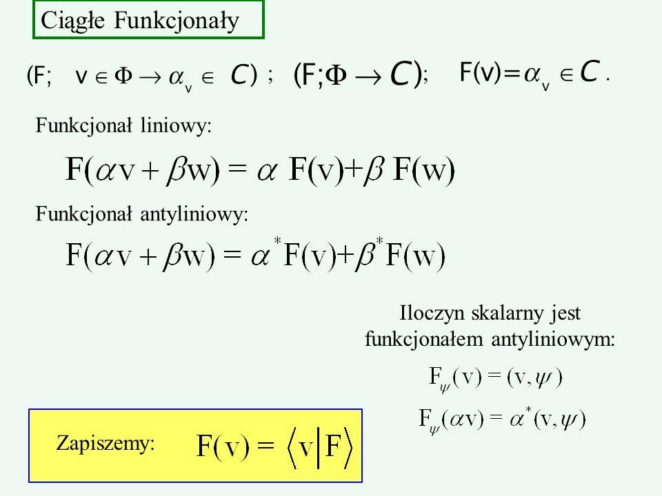 Iloczyn skalarny jest funkcjonałem antyliniowym: