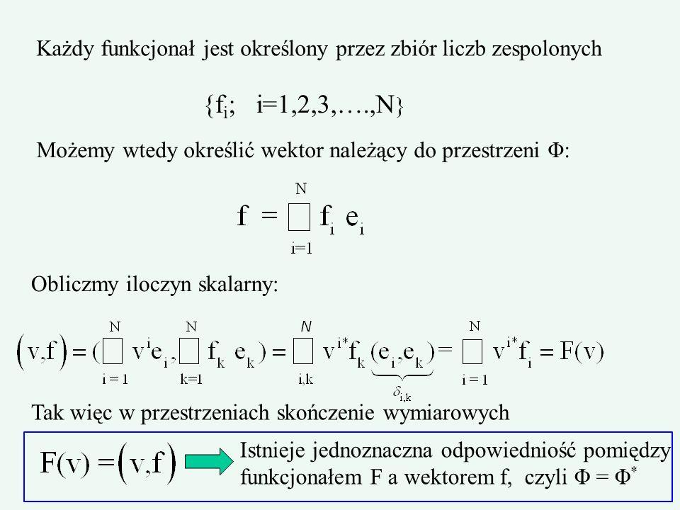 Każdy funkcjonał jest określony przez zbiór liczb zespolonych