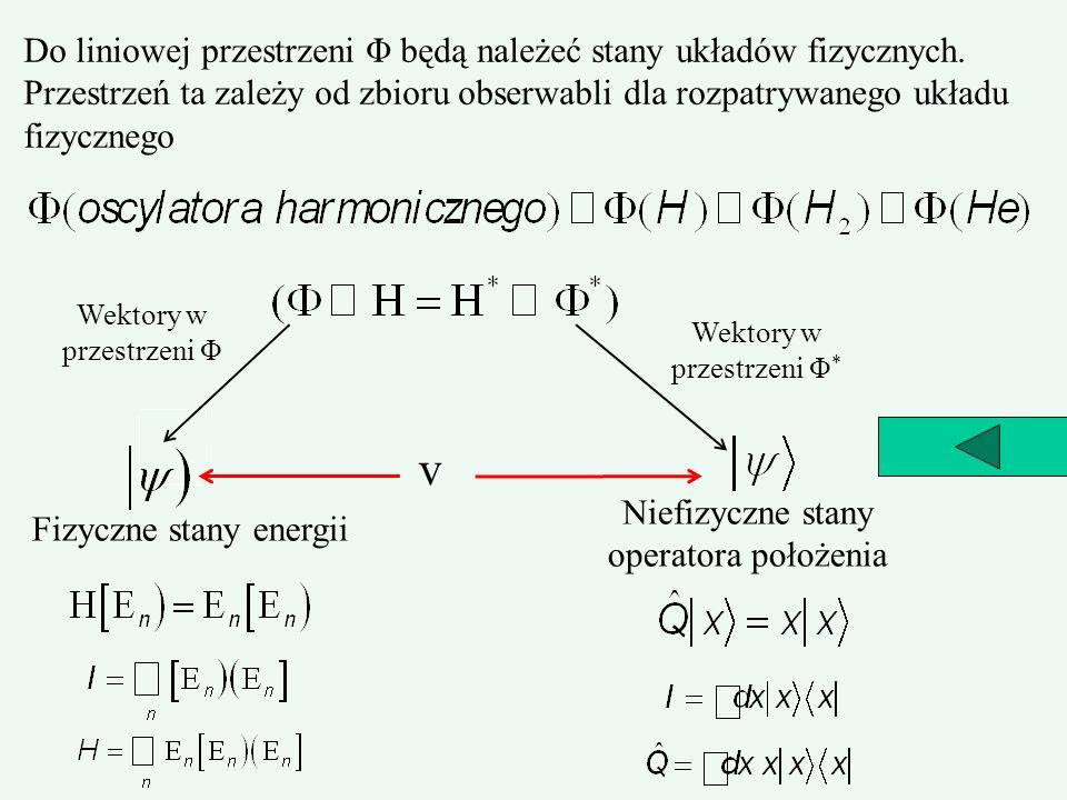 Do liniowej przestrzeni Φ będą należeć stany układów fizycznych