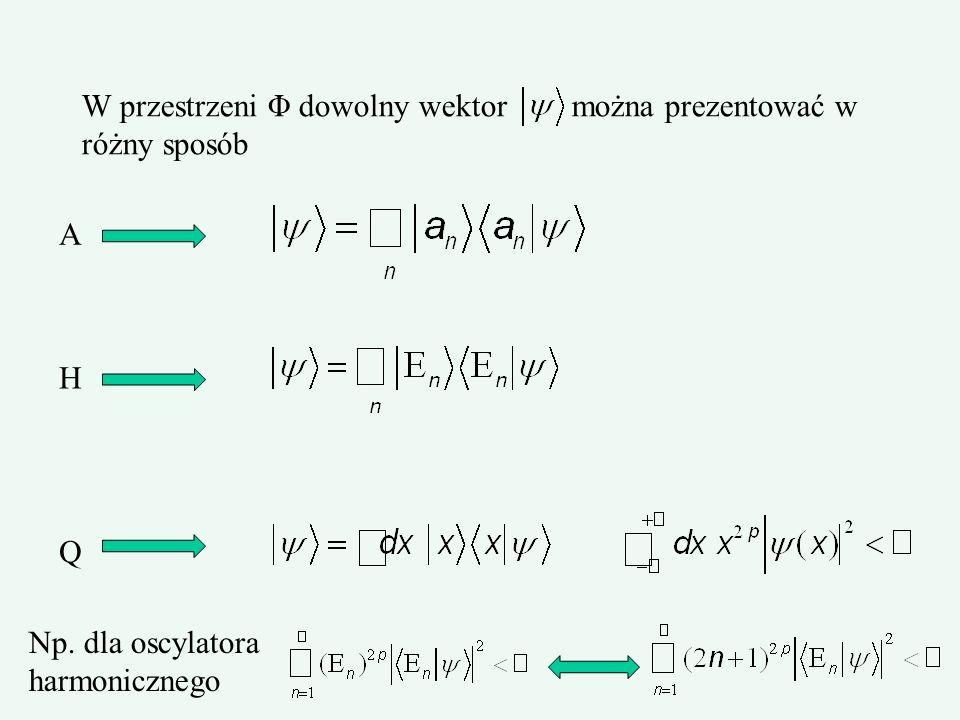 W przestrzeni Φ dowolny wektor można prezentować w różny sposób