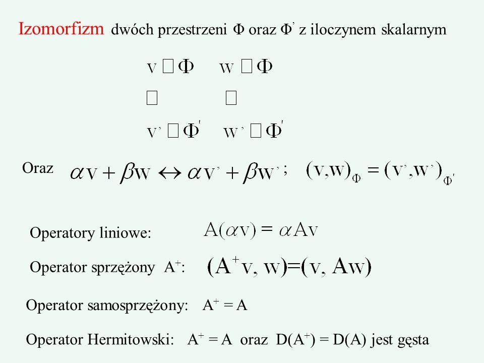 Izomorfizm dwóch przestrzeni Φ oraz Φ' z iloczynem skalarnym
