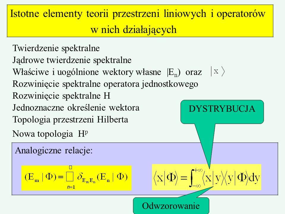 Istotne elementy teorii przestrzeni liniowych i operatorów
