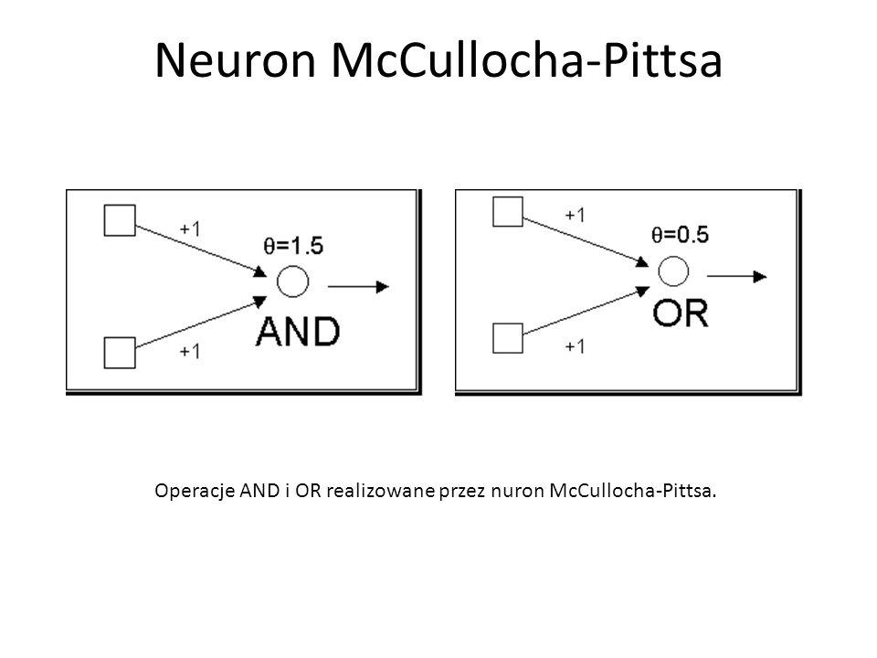 Neuron McCullocha-Pittsa