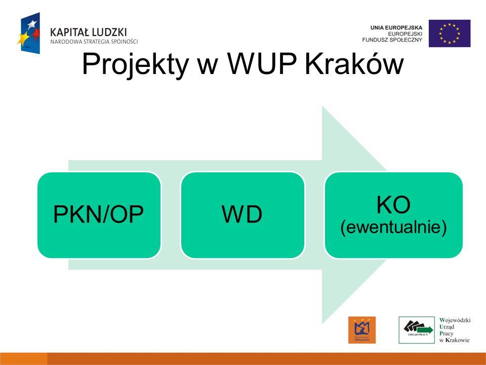 Projekty w WUP Kraków PKN/OP WD KO (ewentualnie)