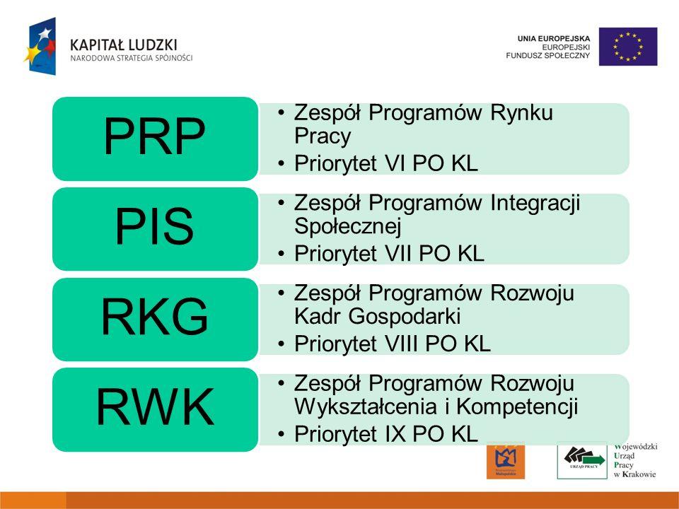 PRP PIS RKG RWK Zespół Programów Rynku Pracy Priorytet VI PO KL