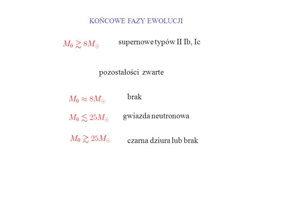 supernowe typów II Ib, Ic