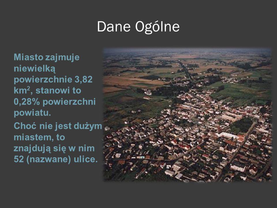 Dane Ogólne Miasto zajmuje niewielką powierzchnie 3,82 km2, stanowi to 0,28% powierzchni powiatu.